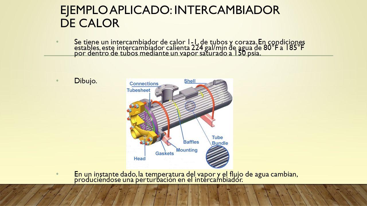 Instituto Tecnolgico Superior De Calkin En El Estado De Campeche