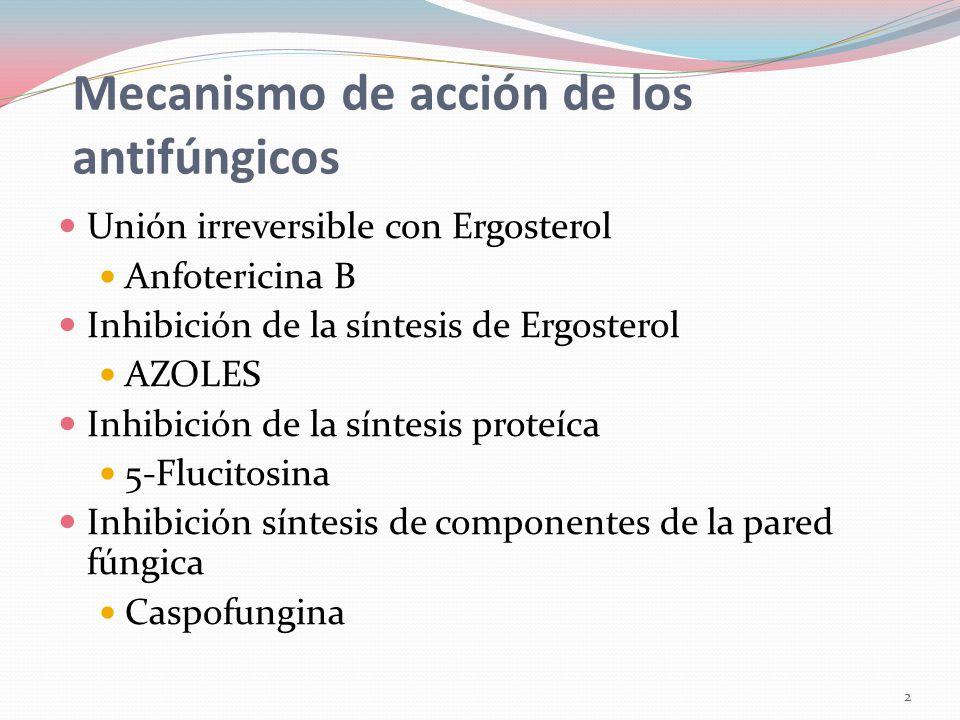 Drogas antifúngicas Azoles Imidazoles Dos anillos nitrogenados Tópicos Triazoles Tres anillos Sistémicos Fluconazol Itraconazol Voriconazol Posaconazol No interfieren en la síntesis humana de esterol Mejor perfil farmacocinético