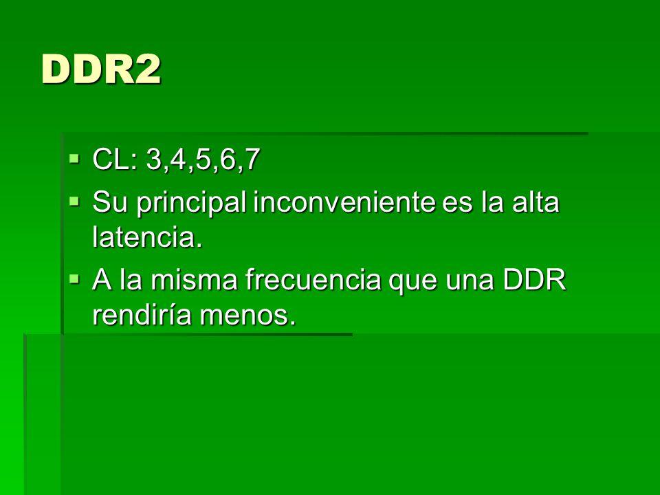 DDR2 CL: 3,4,5,6,7 CL: 3,4,5,6,7 Su principal inconveniente es la alta latencia.