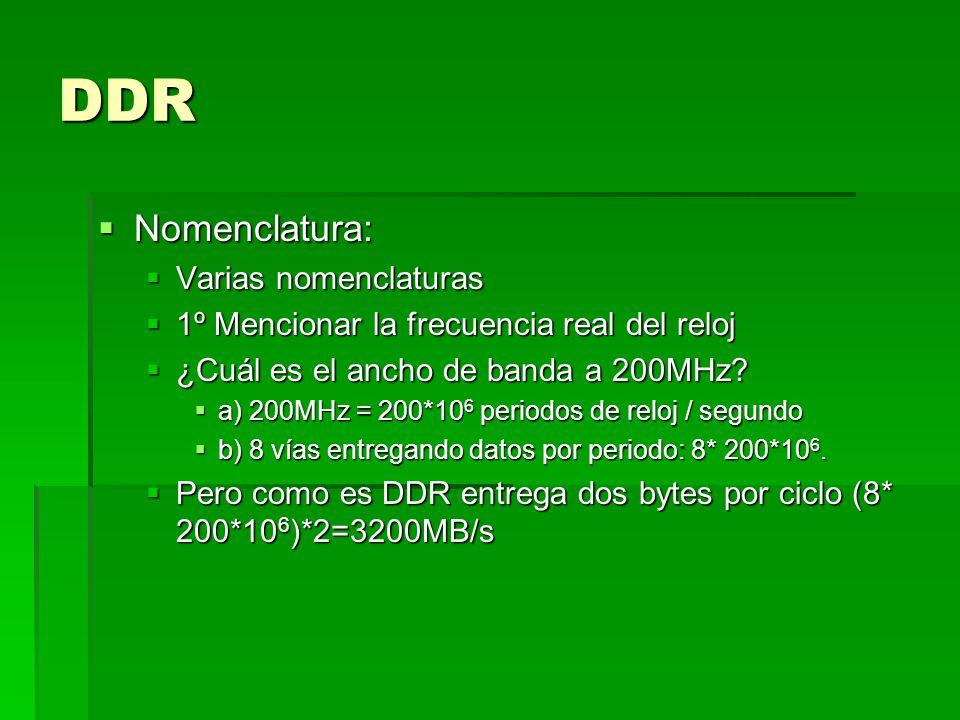 DDR Nomenclatura: Nomenclatura: Varias nomenclaturas Varias nomenclaturas 1º Mencionar la frecuencia real del reloj 1º Mencionar la frecuencia real del reloj ¿Cuál es el ancho de banda a 200MHz.