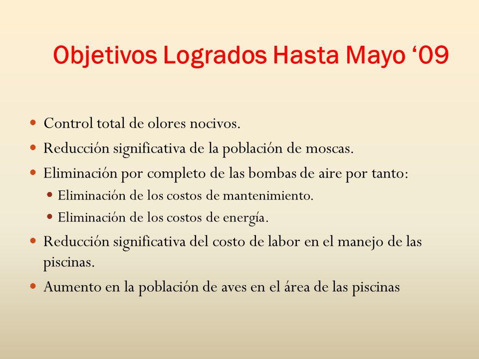Objetivos Logrados Hasta Mayo 09 Control total de olores nocivos.