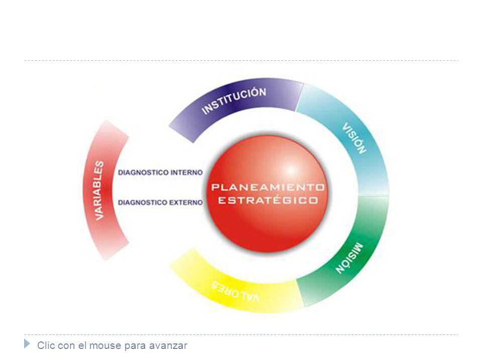 Validar es un proceso por el cual los profesionales pueden acceder a conocer la pertinencia de los conceptos insertos en alguno de los escalones estratégicos de una organización, utilizando para ello el conocimiento matemático.