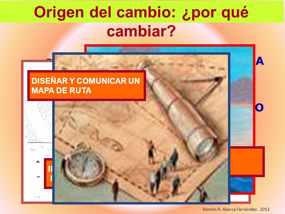 a.SEA CUAL SEA EL ORIGEN, PARA QUE LOS CAMBIOS OCURRAN DEBE HABER UN PLAN b.CUANDO HABLAMOS DE CAMBIO ORGANIZACIONAL HABLAMOS DE CAMBIO PLANEADO c.PLA