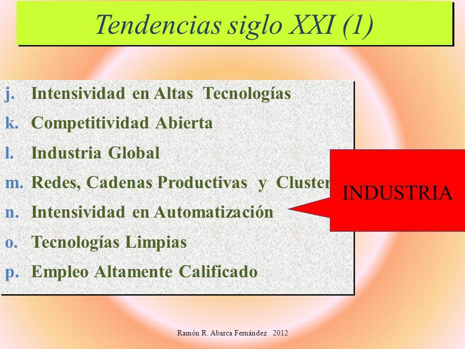 j.Intensividad en Altas Tecnologías k.Competitividad Abierta l.Industria Global m.Redes, Cadenas Productivas y Clusters n.Intensividad en Automatizaci