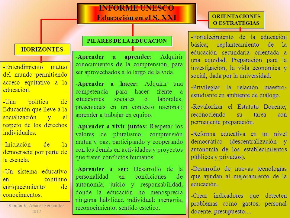 INFORME UNESCO Educación en el S. XXI INFORME UNESCO Educación en el S. XXI HORIZONTES HORIZONTES ORIENTACIONES O ESTRATEGIAS ORIENTACIONES O ESTRATEG