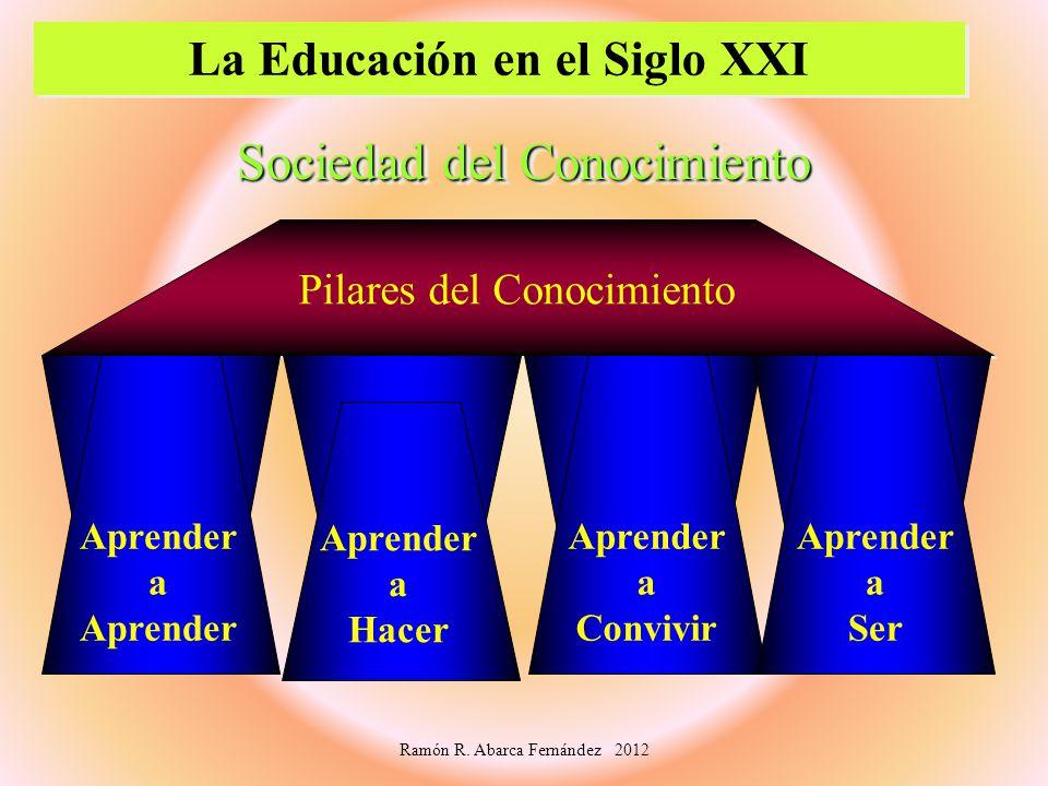 La Educación en el Siglo XXI Sociedad del Conocimiento Pilares del Conocimiento Aprender a Aprender Aprender a Hacer Aprender a Convivir Aprender a Se