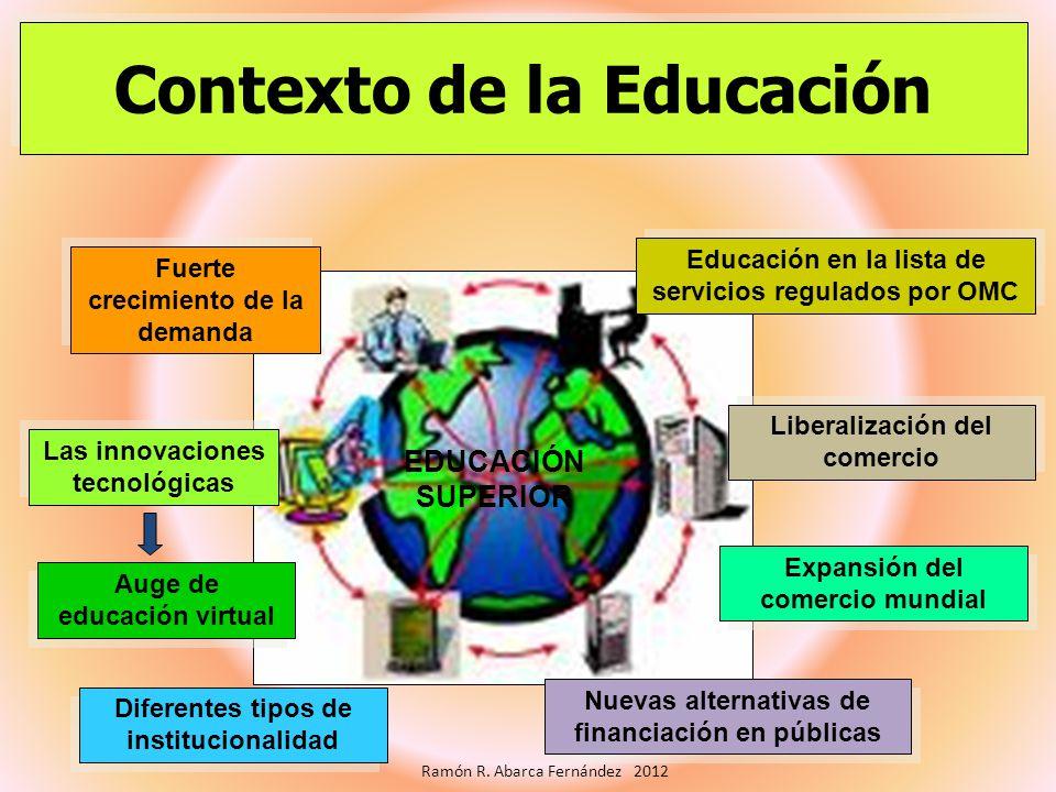 Contexto de la Educación EDUCACIÓN SUPERIOR Fuerte crecimiento de la demanda Las innovaciones tecnológicas Diferentes tipos de institucionalidad Nueva