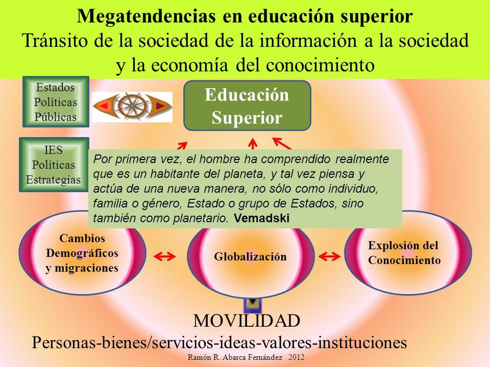 Megatendencias en educación superior Tránsito de la sociedad de la información a la sociedad y la economía del conocimiento Estados Políticas Públicas