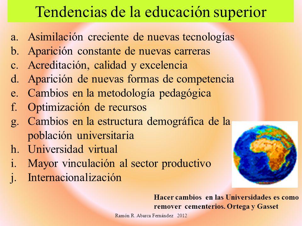 Tendencias de la educación superior a.Asimilación creciente de nuevas tecnologías b.Aparición constante de nuevas carreras c.Acreditación, calidad y e