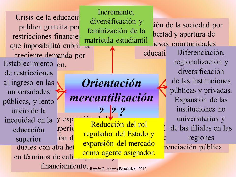Expansión de las Macrouniversidades y diferenciación pública Orientación mercantilización ? ? ? Crisis de la educación publica gratuita por restriccio