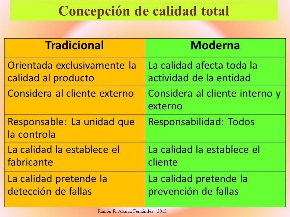 TradicionalModerna Orientada exclusivamente la calidad al producto La calidad afecta toda la actividad de la entidad Considera al cliente externoConsi