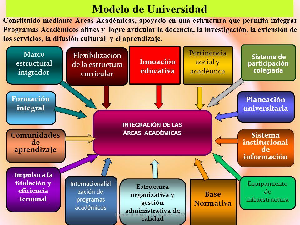 Constituido mediante Áreas Académicas, apoyado en una estructura que permita integrar Programas Académicos afines y logre articular la docencia, la in