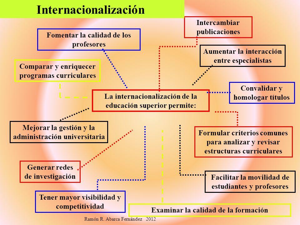 La internacionalización de la educación superior permite: Comparar y enriquecer programas curriculares Fomentar la calidad de los profesores Aumentar