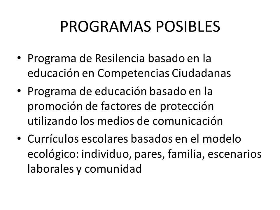 PROGRAMAS POSIBLES Programa de Resilencia basado en la educación en Competencias Ciudadanas Programa de educación basado en la promoción de factores d