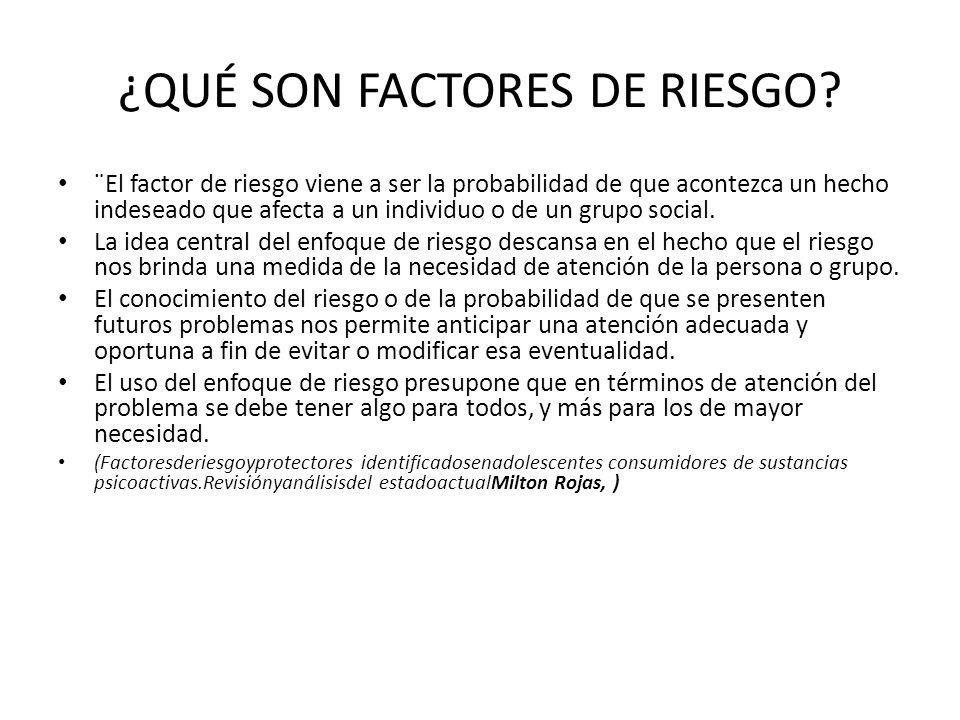 ¿QUÉ SON FACTORES DE RIESGO? ¨El factor de riesgo viene a ser la probabilidad de que acontezca un hecho indeseado que afecta a un individuo o de un gr