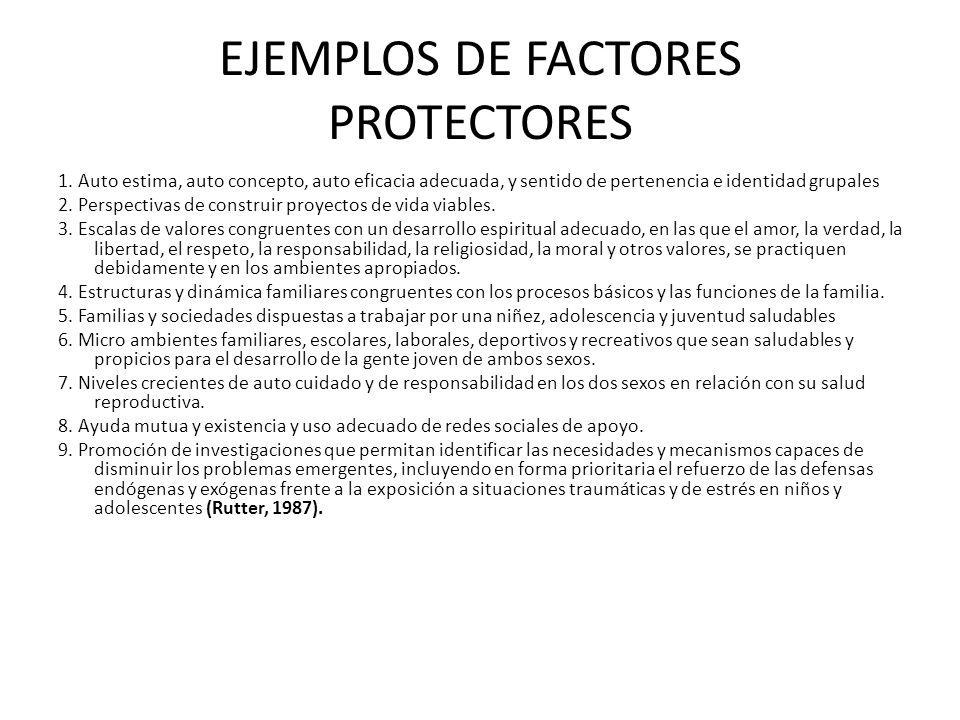 EJEMPLOS DE FACTORES PROTECTORES 1. Auto estima, auto concepto, auto eficacia adecuada, y sentido de pertenencia e identidad grupales 2. Perspectivas