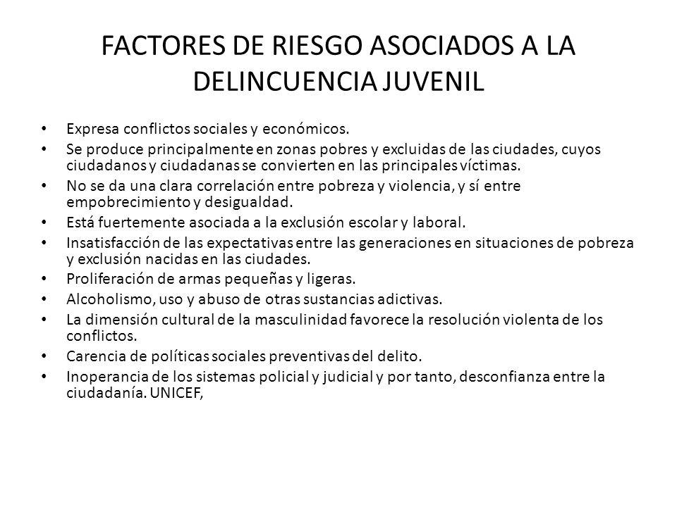 FACTORES DE RIESGO ASOCIADOS A LA DELINCUENCIA JUVENIL Expresa conflictos sociales y económicos. Se produce principalmente en zonas pobres y excluidas