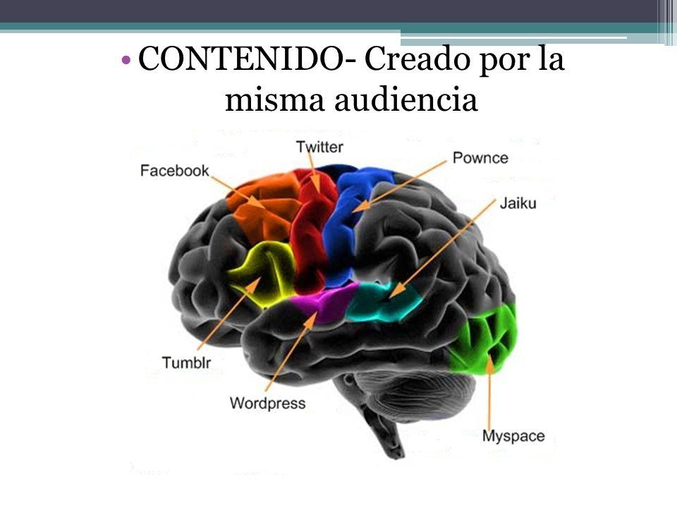 CONTENIDO- Creado por la misma audiencia