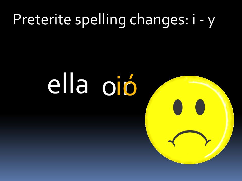 Preterite spelling changes: i - y iroió ella
