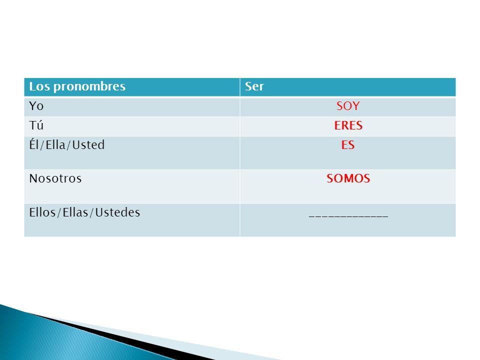 Los pronombresSer YoSOY TúERES Él/Ella/UstedES NosotrosSOMOS Ellos/Ellas/Ustedes_____________