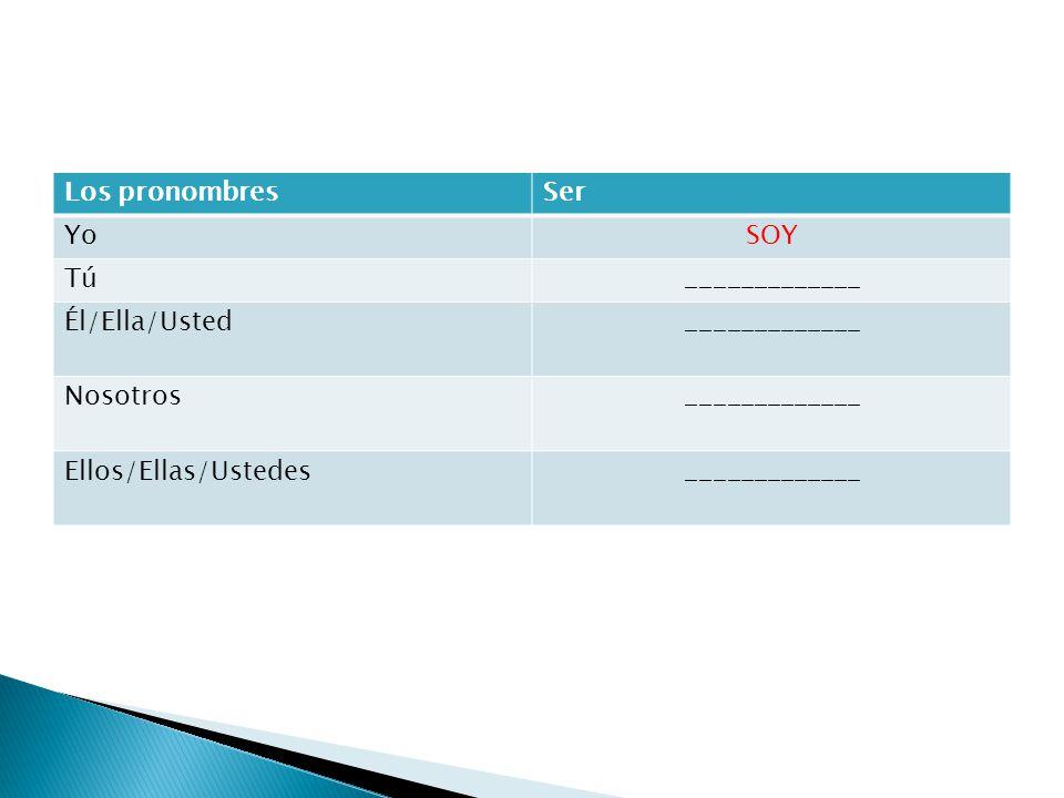 Los pronombresSer YoSOY Tú_____________ Él/Ella/Usted_____________ Nosotros_____________ Ellos/Ellas/Ustedes_____________