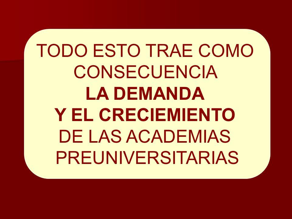 TODO ESTO TRAE COMO CONSECUENCIA LA DEMANDA Y EL CRECIEMIENTO DE LAS ACADEMIAS PREUNIVERSITARIAS