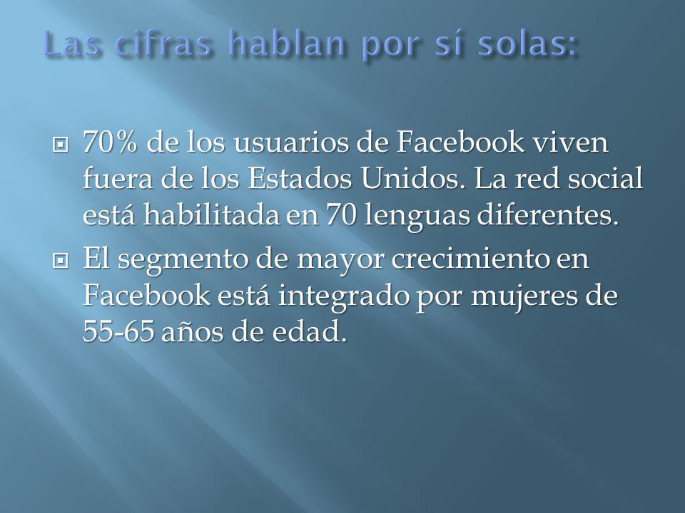 70% de los usuarios de Facebook viven fuera de los Estados Unidos. La red social está habilitada en 70 lenguas diferentes. 70% de los usuarios de Face