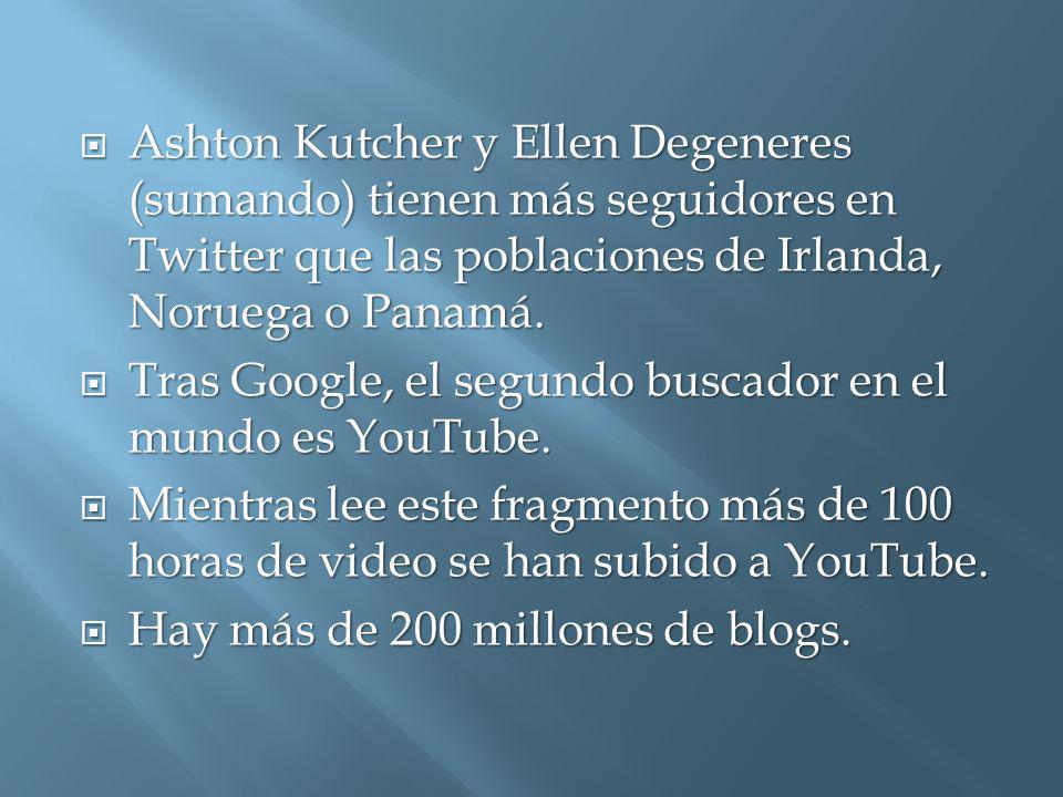Ashton Kutcher y Ellen Degeneres (sumando) tienen más seguidores en Twitter que las poblaciones de Irlanda, Noruega o Panamá. Ashton Kutcher y Ellen D