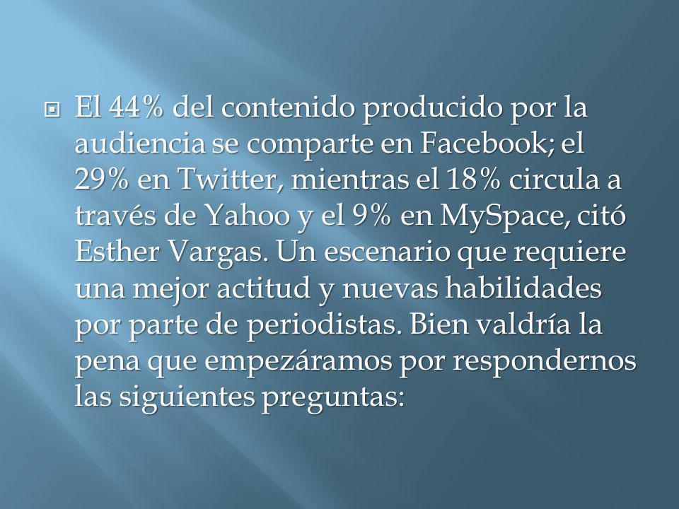 El 44% del contenido producido por la audiencia se comparte en Facebook; el 29% en Twitter, mientras el 18% circula a través de Yahoo y el 9% en MySpace, citó Esther Vargas.