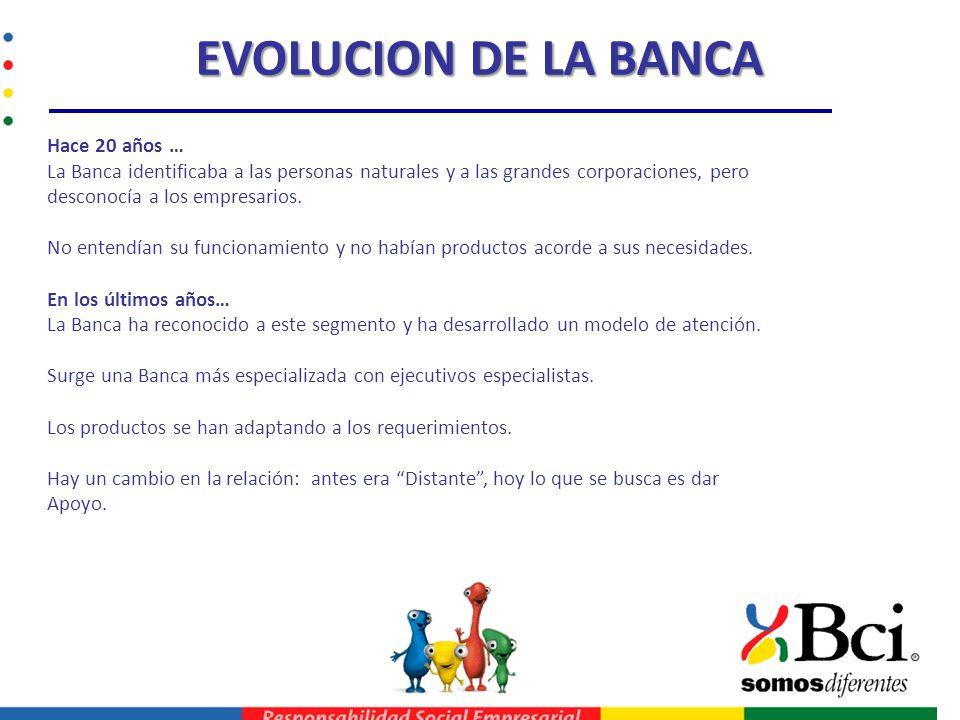 Hace 20 años … La Banca identificaba a las personas naturales y a las grandes corporaciones, pero desconocía a los empresarios. No entendían su funcio