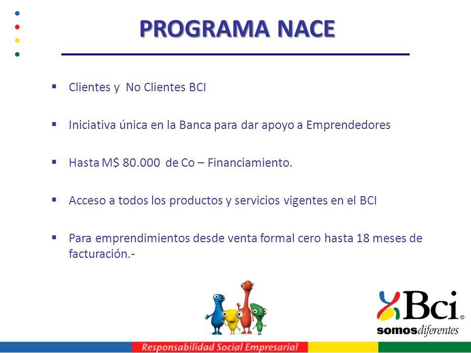 Clientes y No Clientes BCI Iniciativa única en la Banca para dar apoyo a Emprendedores Hasta M$ 80.000 de Co – Financiamiento. Acceso a todos los prod