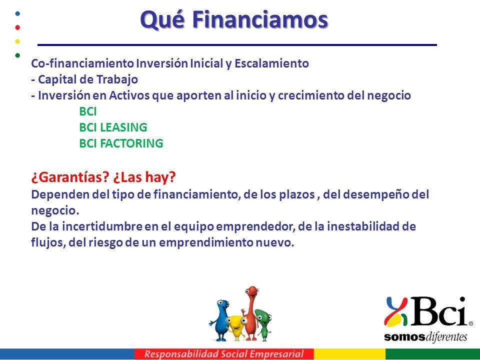 Qué Financiamos Co-financiamiento Inversión Inicial y Escalamiento - Capital de Trabajo - Inversión en Activos que aporten al inicio y crecimiento del