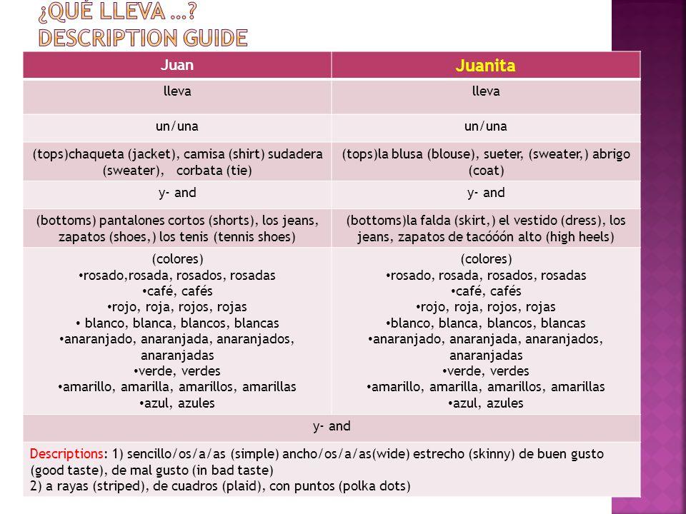 Juan Juanita lleva un/una (tops)chaqueta (jacket), camisa (shirt) sudadera (sweater), corbata (tie) (tops)la blusa (blouse), sueter, (sweater,) abrigo (coat) y- and (bottoms) pantalones cortos (shorts), los jeans, zapatos (shoes,) los tenis (tennis shoes) (bottoms)la falda (skirt,) el vestido (dress), los jeans, zapatos de tacóóón alto (high heels) (colores) rosado,rosada, rosados, rosadas café, cafés rojo, roja, rojos, rojas blanco, blanca, blancos, blancas anaranjado, anaranjada, anaranjados, anaranjadas verde, verdes amarillo, amarilla, amarillos, amarillas azul, azules (colores) rosado, rosada, rosados, rosadas café, cafés rojo, roja, rojos, rojas blanco, blanca, blancos, blancas anaranjado, anaranjada, anaranjados, anaranjadas verde, verdes amarillo, amarilla, amarillos, amarillas azul, azules y- and Descriptions: 1) sencillo/os/a/as (simple) ancho/os/a/as(wide) estrecho (skinny) de buen gusto (good taste), de mal gusto (in bad taste) 2) a rayas (striped), de cuadros (plaid), con puntos (polka dots)