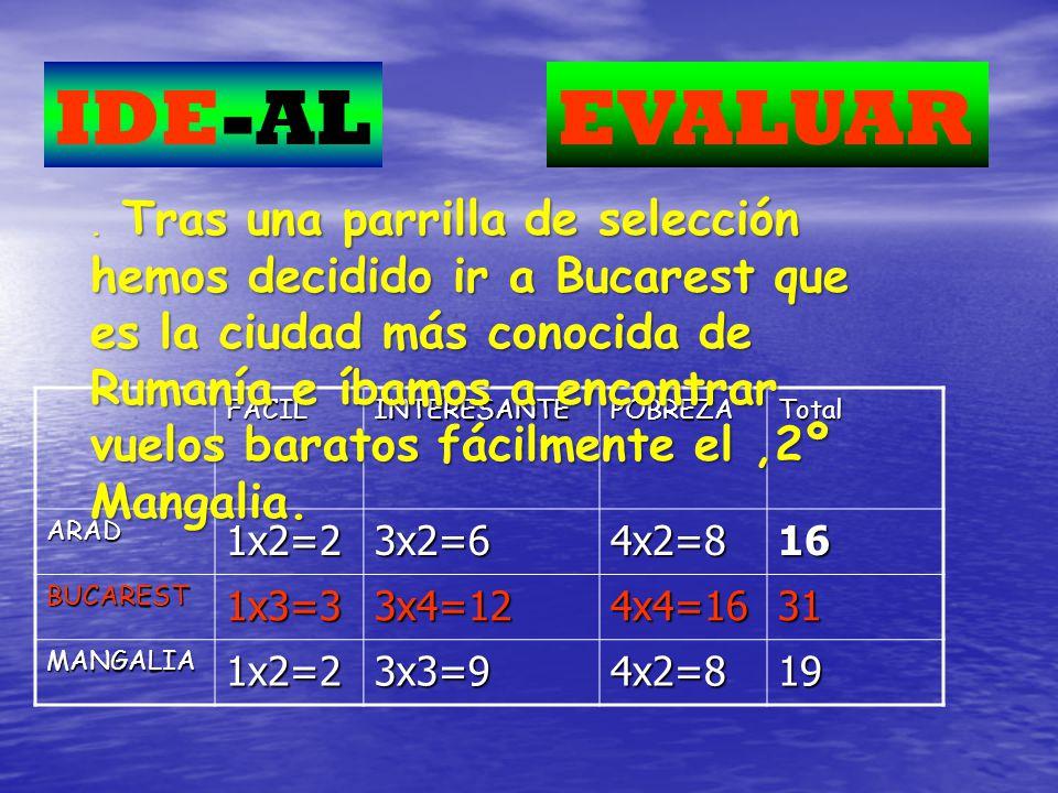 FACILINTERESANTEPOBREZATotal ARAD1x2=23x2=64x2=816 BUCAREST1x3=33x4=124x4=1631 MANGALIA1x2=23x3=94x2=819. Tras una parrilla de selección hemos decidid