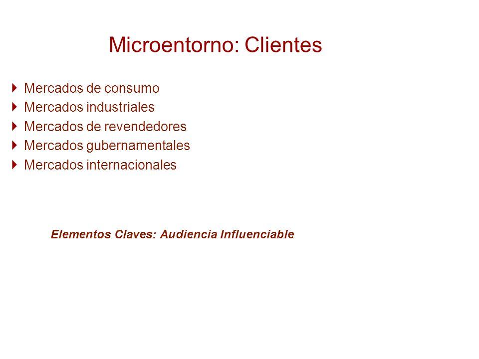 Mercados de consumo Mercados industriales Mercados de revendedores Mercados gubernamentales Mercados internacionales Microentorno: Clientes Elementos