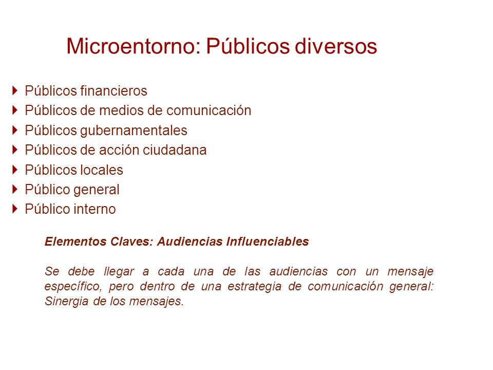 Públicos financieros Públicos de medios de comunicación Públicos gubernamentales Públicos de acción ciudadana Públicos locales Público general Público