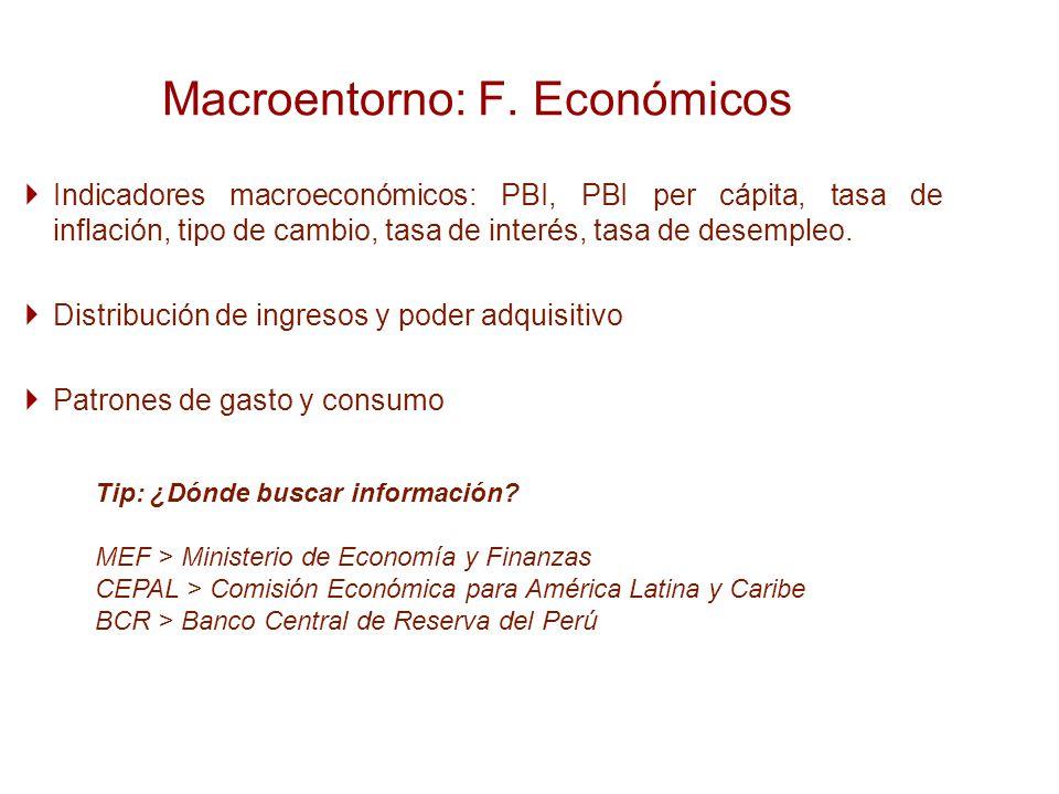 Indicadores macroeconómicos: PBI, PBI per cápita, tasa de inflación, tipo de cambio, tasa de interés, tasa de desempleo. Distribución de ingresos y po