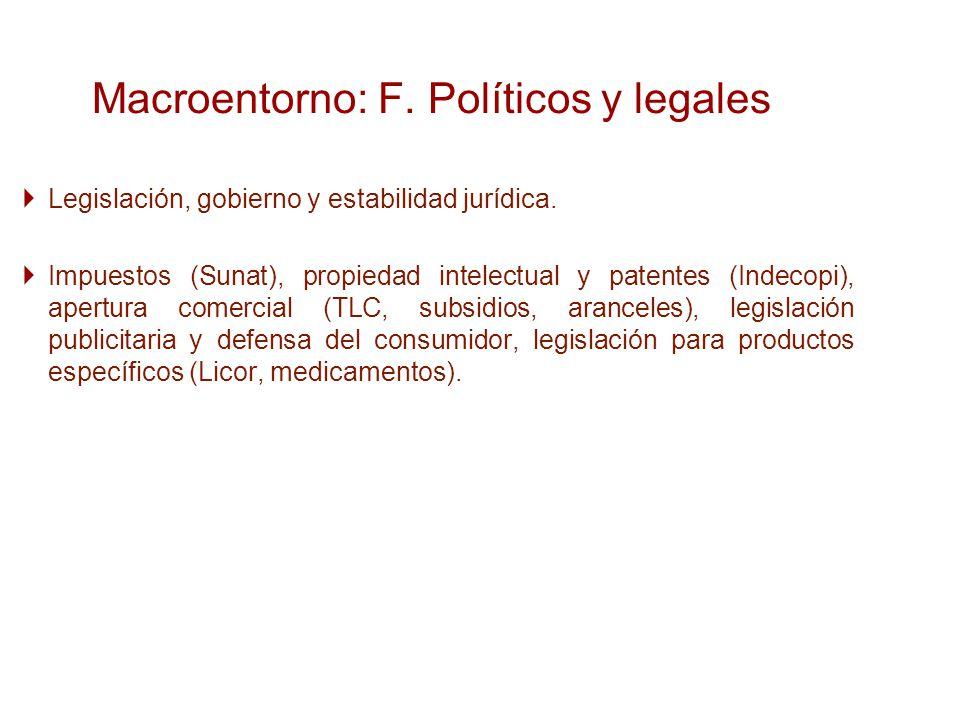 Legislación, gobierno y estabilidad jurídica. Impuestos (Sunat), propiedad intelectual y patentes (Indecopi), apertura comercial (TLC, subsidios, aran