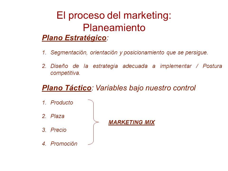 El proceso del marketing: Planeamiento Plano Estratégico: 1.Segmentación, orientación y posicionamiento que se persigue. 2.Diseño de la estrategia ade