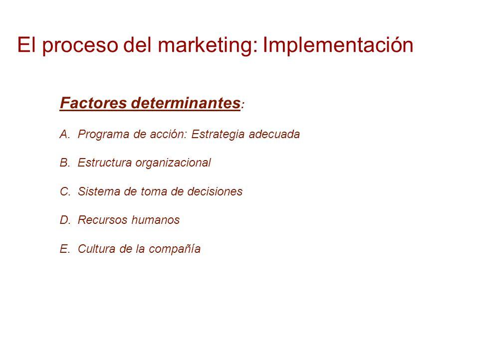 El proceso del marketing: Implementación Factores determinantes : A.Programa de acción: Estrategia adecuada B.Estructura organizacional C.Sistema de t