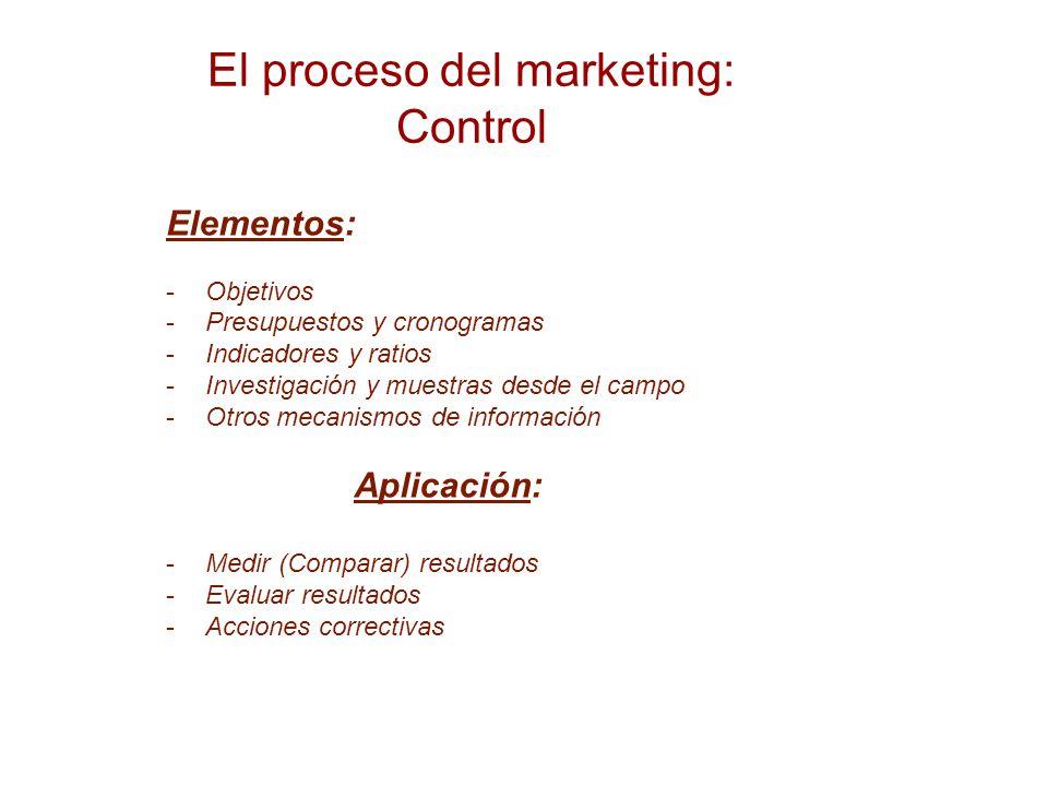 El proceso del marketing: Control Elementos: -Objetivos -Presupuestos y cronogramas -Indicadores y ratios -Investigación y muestras desde el campo -Ot