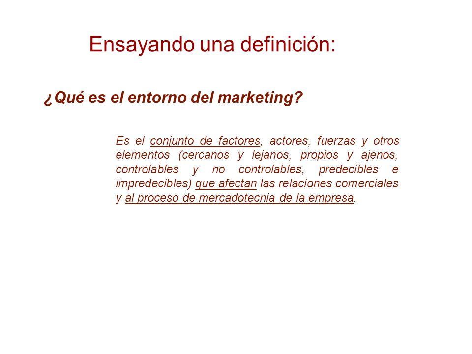 Ensayando una definición: ¿Qué es el entorno del marketing? Es el conjunto de factores, actores, fuerzas y otros elementos (cercanos y lejanos, propio