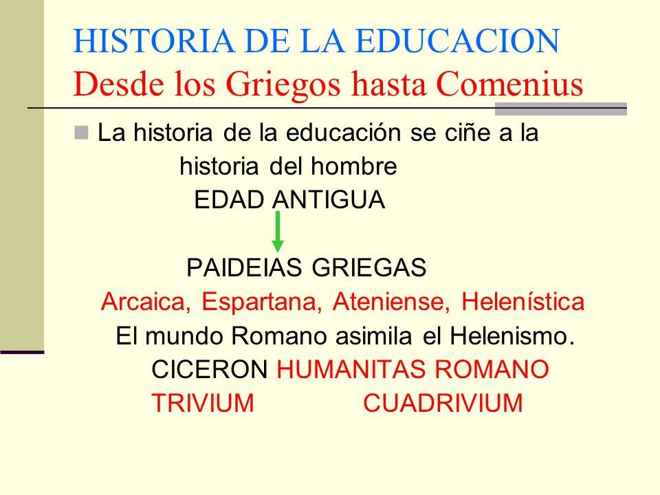 HISTORIA DE LA EDUCACION Desde los Griegos hasta Comenius La historia de la educación se ciñe a la historia del hombre EDAD ANTIGUA PAIDEIAS GRIEGAS A