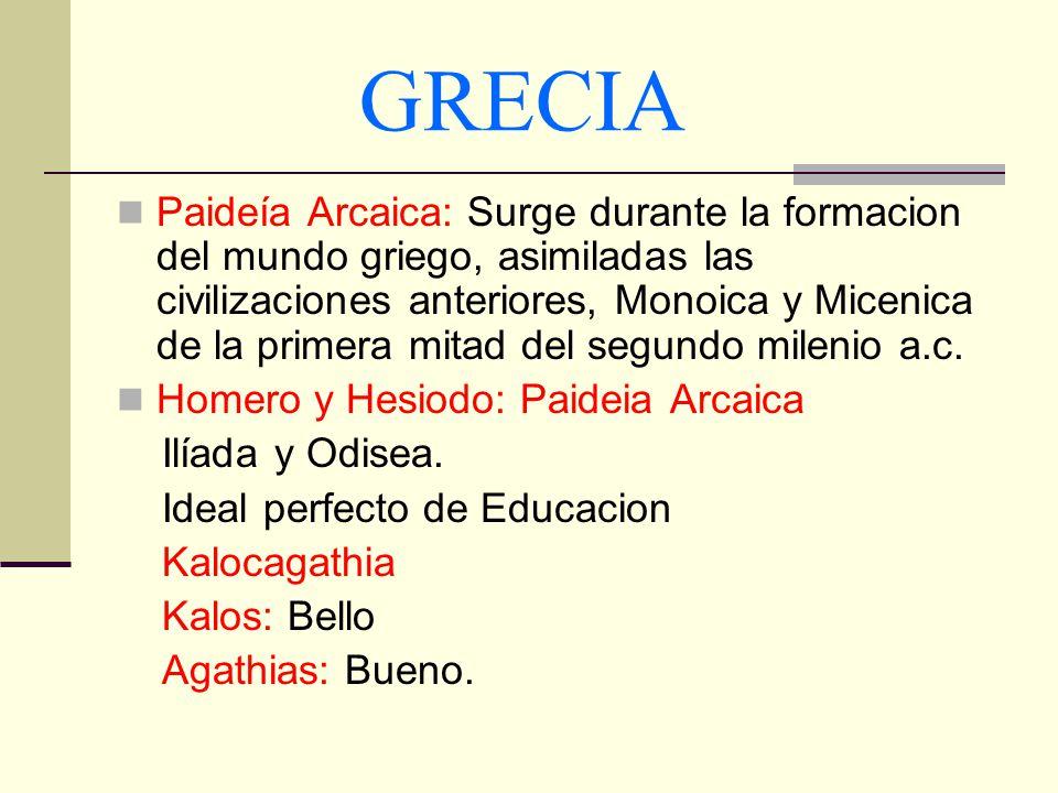 GRECIA Paideía Arcaica: Surge durante la formacion del mundo griego, asimiladas las civilizaciones anteriores, Monoica y Micenica de la primera mitad