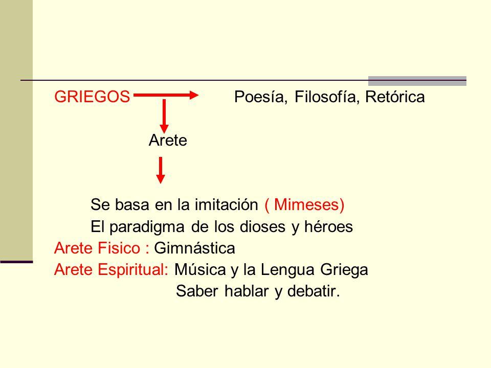 GRIEGOS Poesía, Filosofía, Retórica Arete Se basa en la imitación ( Mimeses) El paradigma de los dioses y héroes Arete Fisico : Gimnástica Arete Espir