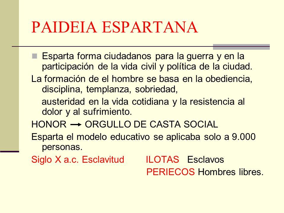 PAIDEIA ESPARTANA Esparta forma ciudadanos para la guerra y en la participación de la vida civil y política de la ciudad. La formación de el hombre se