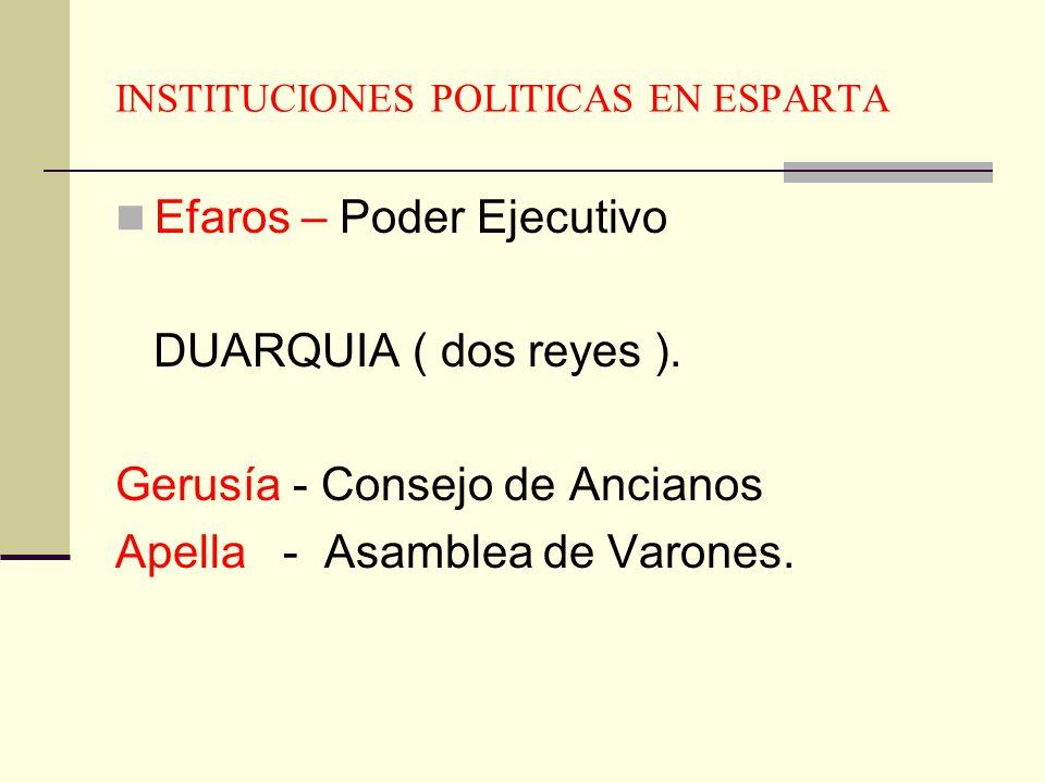 INSTITUCIONES POLITICAS EN ESPARTA Efaros – Poder Ejecutivo DUARQUIA ( dos reyes ). Gerusía - Consejo de Ancianos Apella - Asamblea de Varones.