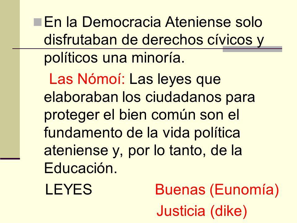 En la Democracia Ateniense solo disfrutaban de derechos cívicos y políticos una minoría. Las Nómoí: Las leyes que elaboraban los ciudadanos para prote