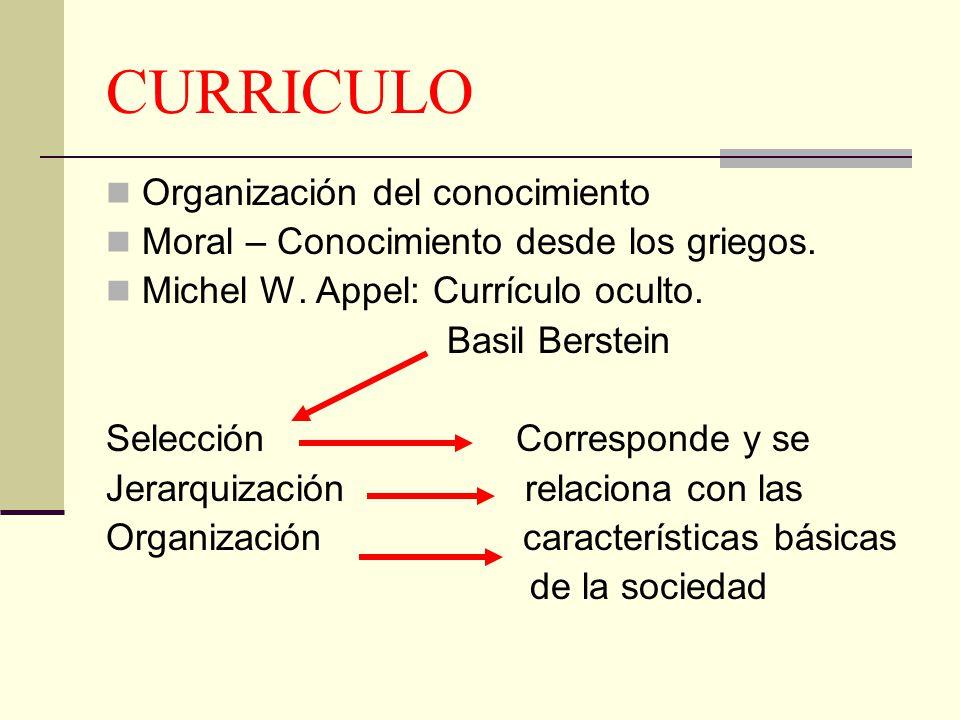 CURRICULO Organización del conocimiento Moral – Conocimiento desde los griegos. Michel W. Appel: Currículo oculto. Basil Berstein Selección Correspond