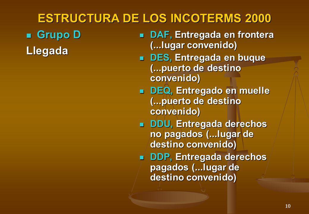 10 ESTRUCTURA DE LOS INCOTERMS 2000 DAF, Entregada en frontera (...lugar convenido) DES, Entregada en buque (...puerto de destino convenido) DEQ, Entr